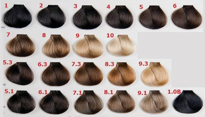 Безаміачна фарба для волосся: найкращі професійні марки