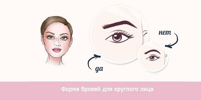 Правильні форми брів для круглого обличчя