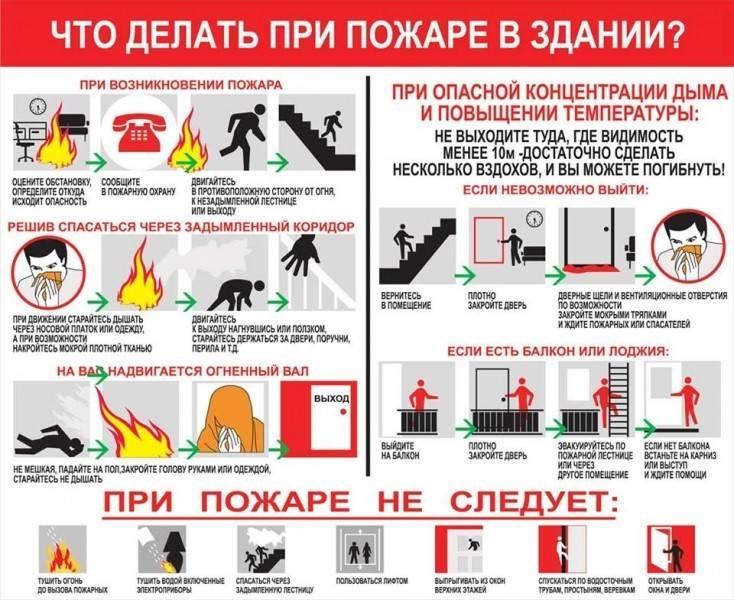 Що робити при пожежі: пам'ятки в картинках при ознаках спалаху