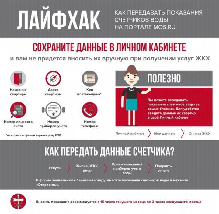 Як передати показання лічильників води на порталі mos.ru правила установки і обслуговування приладів обліку