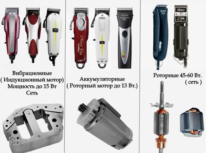 Як правильно вибрати машинку для стрижки волосся
