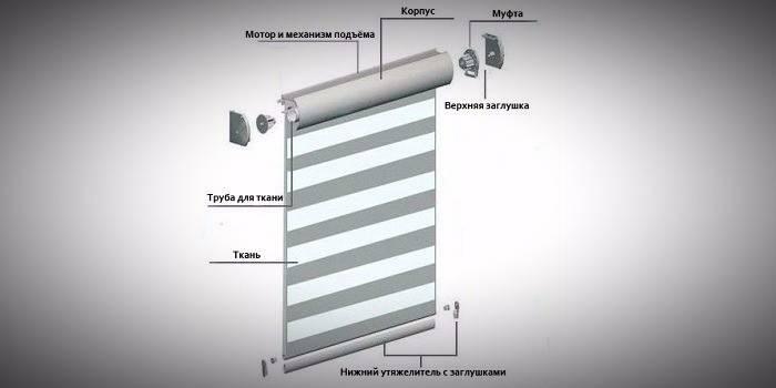Рулонні штори день-ніч - як вибрати для пластикових вікон, процес установки і фото в інтер'єрі
