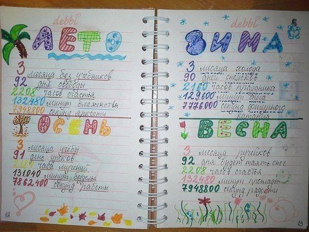 Ідеї для особистого щоденника своїми руками: оформлення