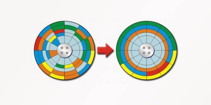 Дефрагментація диска - як провести, тривалість процесу