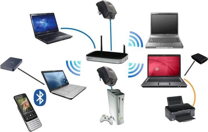 Як підключити до комп'ютера wifi роутер: покрокова інструкція