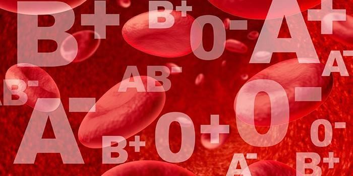 Що таке резус-фактор крові позитивний і негативний