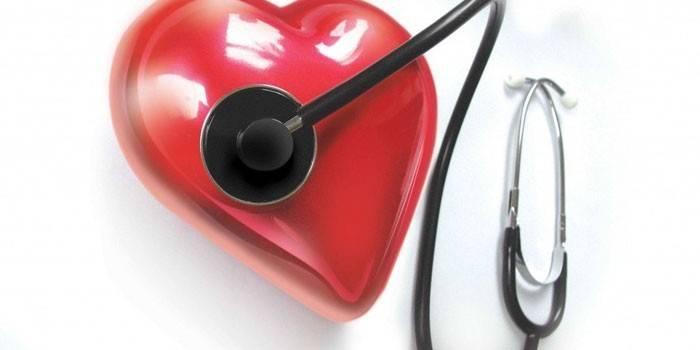 Ступеня ризику гіпертонії: вплив діагнозу на органи людини
