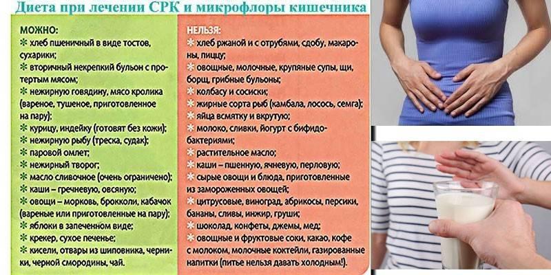 Дієта при роздратованому кишечнику з больовим синдромом: продукти харчування при СРК