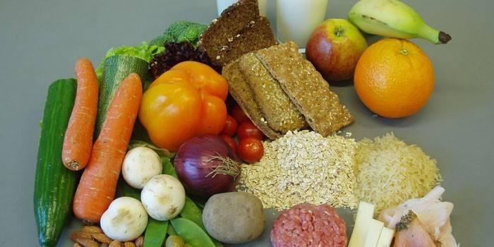 Що таке калорійність продуктів: як розрахувати калорії для схуднення, набору маси тіла і підтримки ваги в нормі