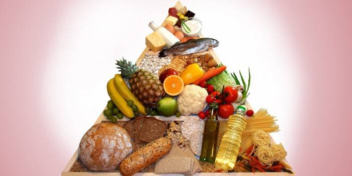 Халяль – що це для мусульман, спеціальні ритуали при приготуванні і список забороненої їжі