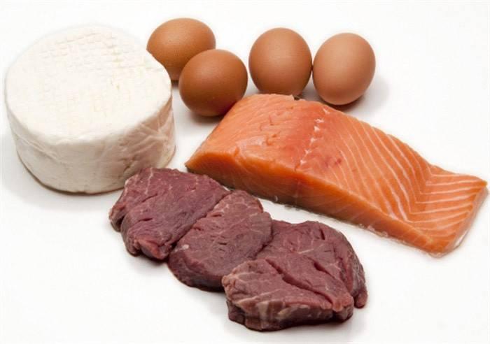 Білкова їжа - список продуктів і меню на тиждень