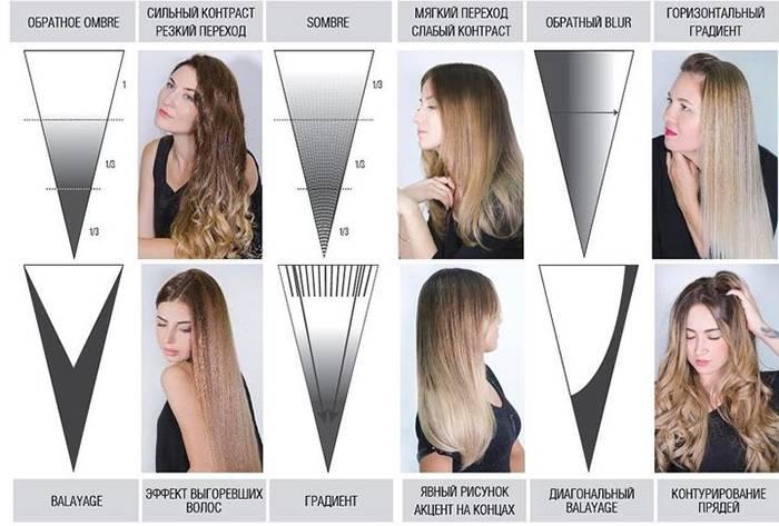 Чим відрізняється фарбування волосся, балаяж і омбре