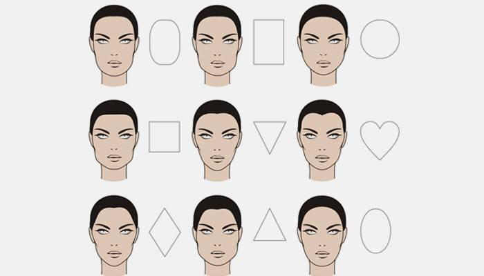 Як наносити рум'яна на овальне і кругле обличчя, щоб воно здавалося худіша