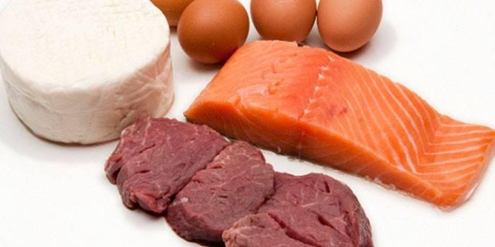 Білкова дієта - меню на 14 днів: таблиця дозволених продуктів